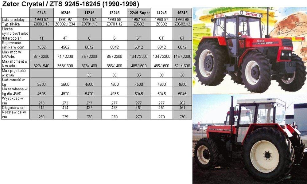 5ae1a514d7a7a_ZetorCrystalZTS9245-16245(1990-1998).thumb.jpg.6d1df1dd7c955ae4b87c67280f36ab07.jpg